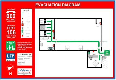 emergency evacuation diagrams evacuations diagrams safepower