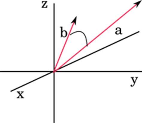 imagenes vectores fisica vectores f 237 sica de nivel b 225 sico nada complejo