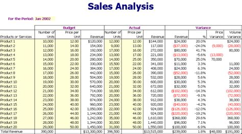 sales marketing plan template sales marketing plan template plan template