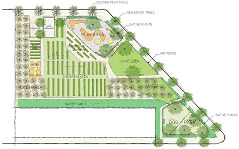 Farm Blueprints | city slicker farms breaks ground on new west oakland urban