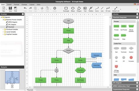 workflow diagram javascript epc html5 javascript workflow diagram best free home