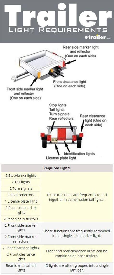pa boat trailer regulations best 25 trailer light wiring ideas on pinterest trailer
