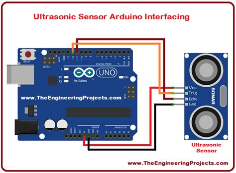 arduino code for ultrasonic sensor ultrasonic sensor arduino interfacing the engineering