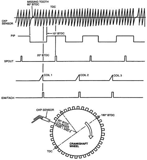 b18b1 engine block diagram b18b1 get free image about