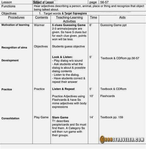 lesson plan template interview how to teach english in korea mock teaching interviews
