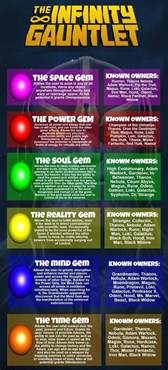 Infinity Stones Names Who Do You Think Has The Soul In The Mcu Quora
