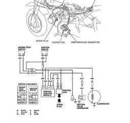 ssr 125cc pit bike wiring diagram ssr free engine image for user manual