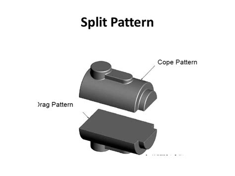 pattern split pattern pattern materials ppt video online download
