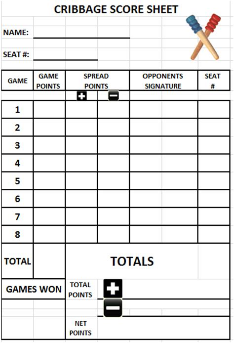 printable instructions on how to play cribbage score sheet cribbage players website the villages florida