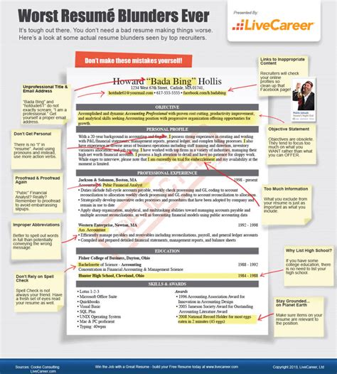 Resume Mistakes by Resume Mistakes To Avoid Retailing From A To Z By Joel