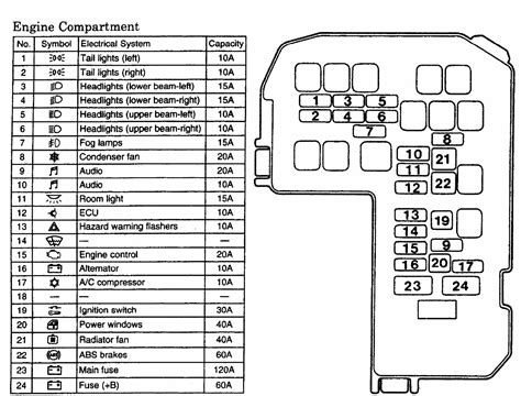 mitsubishi fuso fuse box wiring diagram