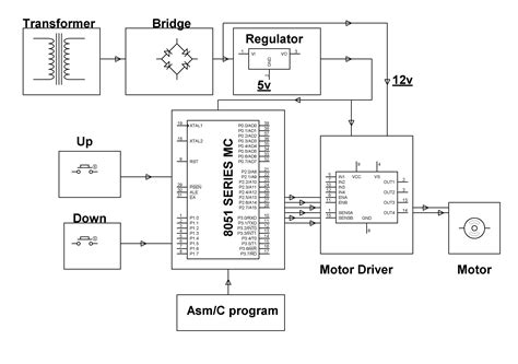 dc motor diagram dc motor speed controller project circuit wiring diagrams