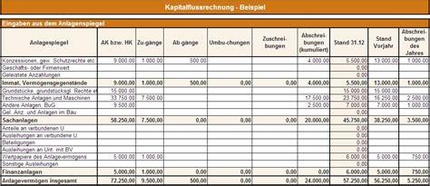 Muster Guv Rechnung Excel Vorlage Kapitalflussrechnung