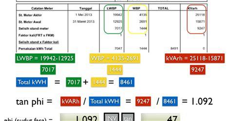 kapasitor bank untuk nvl efisiensi daya listrik dengan kapasitor cara menghitung kebutuhan kapasitor bank untuk