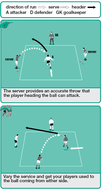 soccer drills a 100 soccer drills to improve your skills strategies and secrets books heading skills soccer drill soccer coach weekly