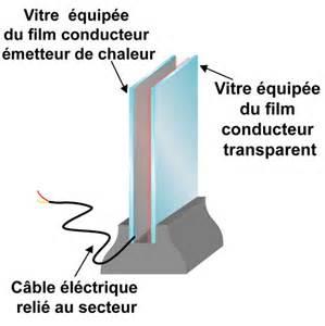 Ordinary Film Fenetre Anti Chaleur #13: Double_vitrage_chauffant-main-1871640.jpg