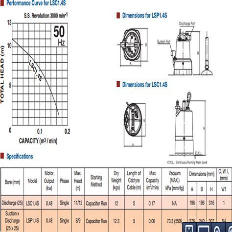 Pompa Celup Tidak Berputar harga jual tsurumi lsc1 4s pompa celup air kuras manual