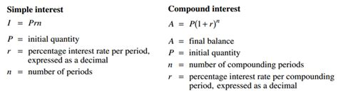 Credit Score Mathematical Formula Formula Sheet Credit And Borrowing