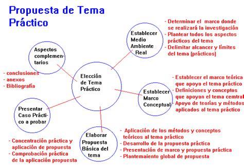 como hacer una tesis una forma sencilla de investigacion c 243 mo elaborar y asesorar una investigaci 243 n de tesis