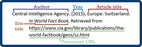 apa format government website no author mla apacitations library learning commons at