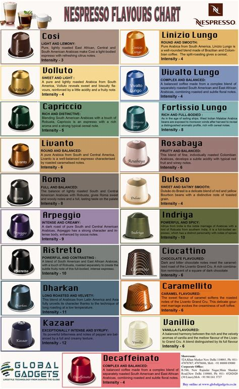 best nespresso capsule for latte 25 best ideas about nespresso on best