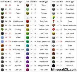 s color ids minecraft classic block id s minecraft