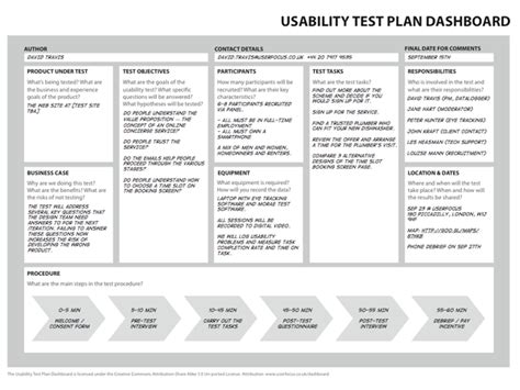 product testing template the 1 page usability test plan david travis medium