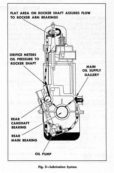 chevy 235 firing order diagram chevrolet 235 engine diagram get free image about wiring