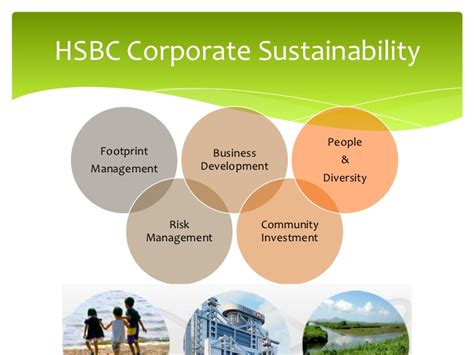 Mba Corporate Social Responsibility Csr Or Sustainability by Corporate Social Responsibility
