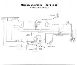 mercury 25 hp ignition switch wiring diagram mercury