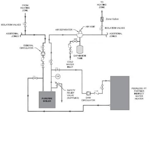 boiler piping diagram read only if you re bored time mod con boiler