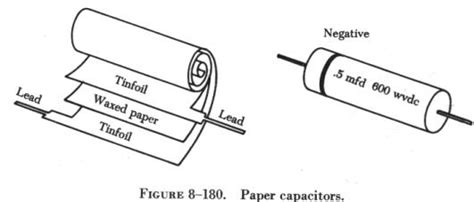 paper capacitor typical applications paper capacitor applications 28 images capacitors capacitor types and uses tutorial diy