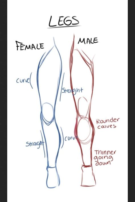 Another way to make the boys I draw look less like girls! Yesss!   How to Draw   Pinterest   Leg