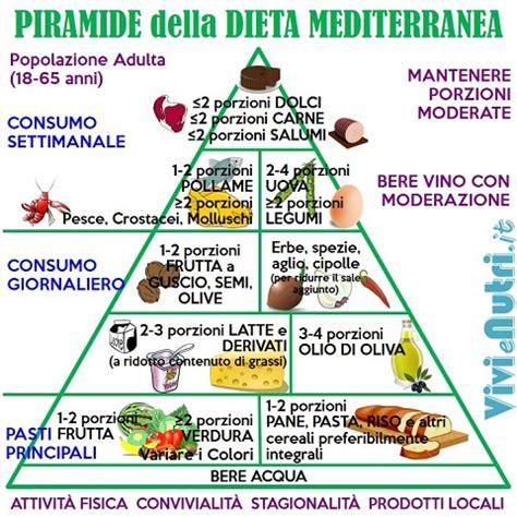 piramide alimentare dieta mediterranea 187 dieta mediterranea settimanale semplice
