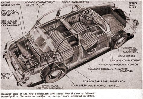 vw type 3 engine diagram wiring diagram with description