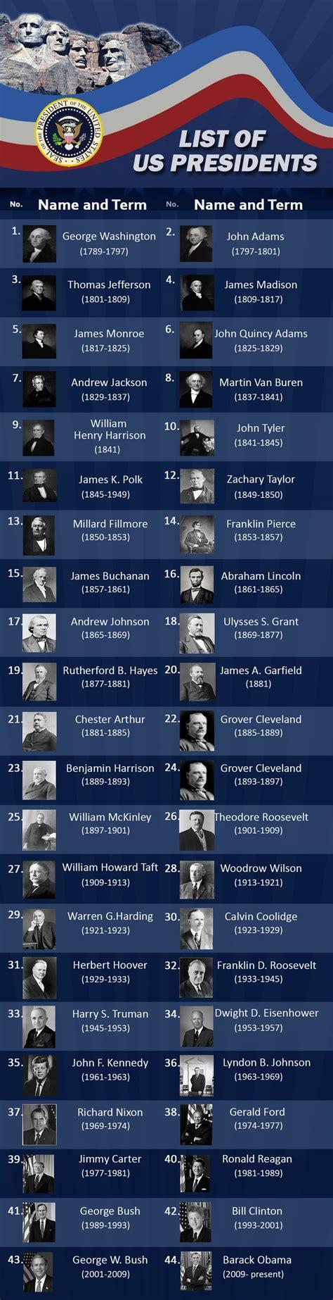 united states presidents list best 25 list of presidents ideas on list of