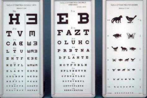 lettere oculista test di ortottica oculistica forumsalute it