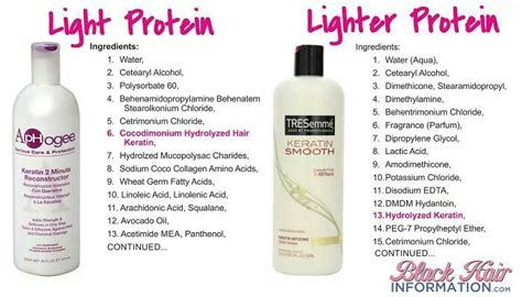 protein treatment protein treatment hair