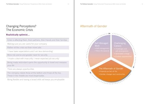 Mendoza Mba Employment Report by Y The Reflexive Generation The Report