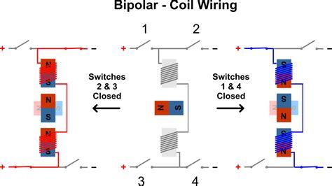 european wiring diagram symbols european get free image