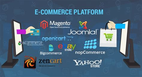 best e commerce best e commerce development services webunitech