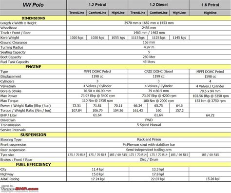 volkswagen polo specifications vw polo 2007 dimensions crafts