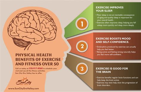 What Is The Benefit Of A Clear Working Thesis Statement by Mental Health Benefits Of Exercise And Fitness 50