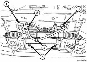 2004 Jeep Liberty Transmission Fluid Jeep Liberty Transmission Problems Car Electrical Wiring