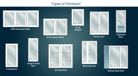 windows for new house styles of windows for homes luxurydreamhome net