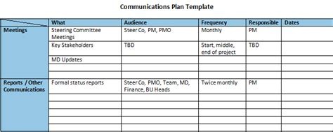 communications plan templates swiftlight software