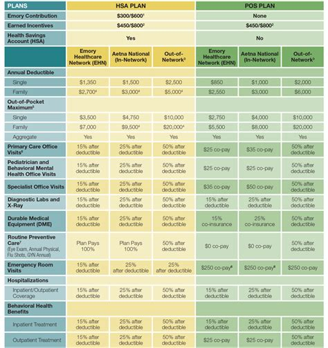 Mba Ranking 2017 Comparison by 2017 Plan Comparison