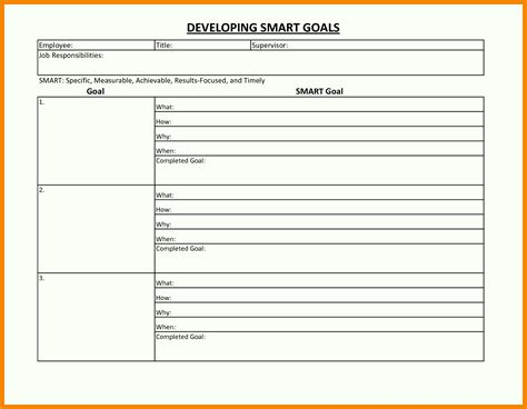 Performance Smart Goal Setting Worksheet Exles Smart Goals Template For Employees