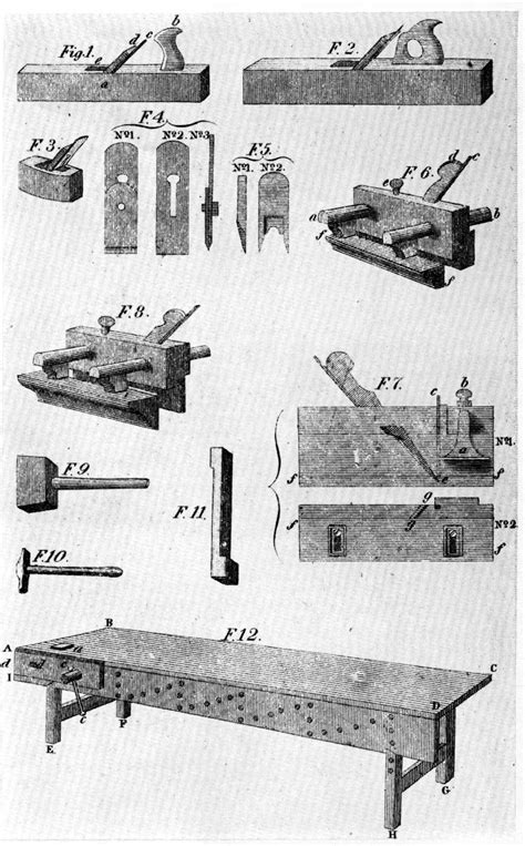 project gutenberg   woodworking tools