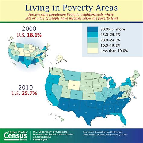 map us poverty census number of arizonans in poverty areas jumped in